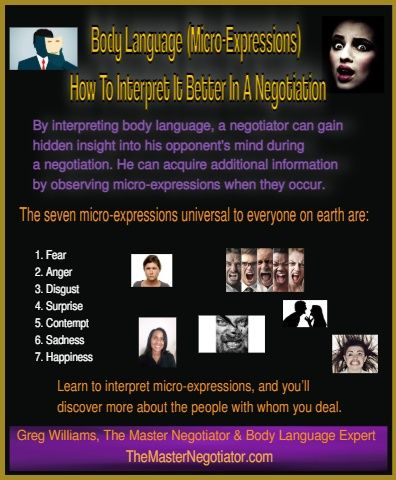 """Body Language (Micro-Expressions) How To Interpret It Better In A Negotiation"""