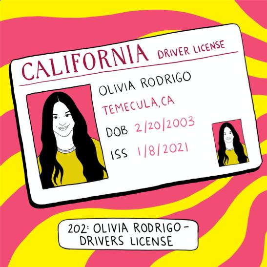 "Olivia Rodrigo's ""Drivers License"" is a full throttle power ballad"